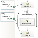 Adding Custom HTTP Headers to messages send via HTTP Adapter